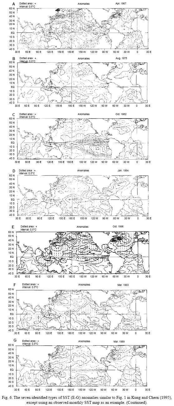 Interannual and interdecadal variability in the predominant ...
