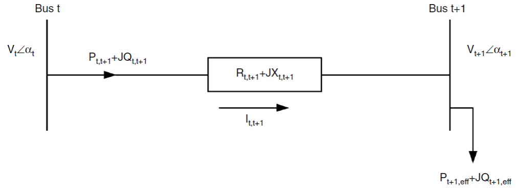 Multi-objective simultaneous placement of DG and DSTATCOM