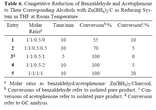 reduction of benzophenone mechanism