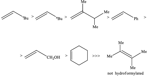 Reactions of alkenes and alkynes with formaldehyde catalyzed by